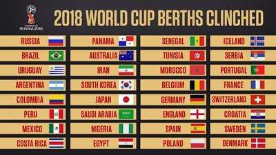 دانلود افتتاحیه جام جهانی 2018 روسیه